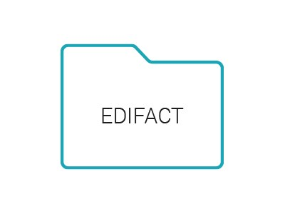 EDIFACT EDI compatibility using the EDI PLUS fully managed service
